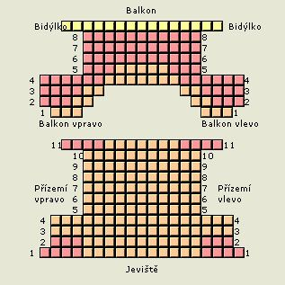 Plány hlediště  Jihočeské divadlo ... 90ff3cc721e